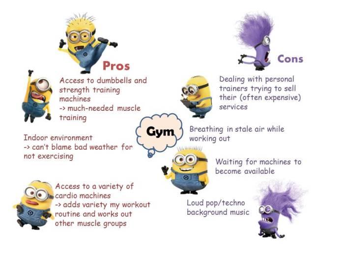 gym pros cons